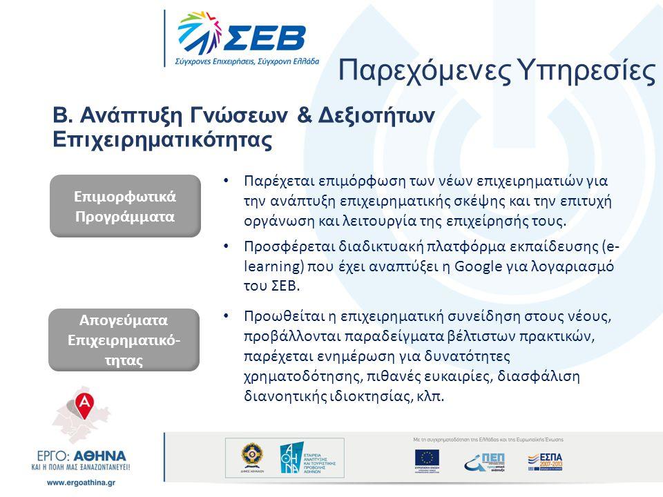 Επιμορφωτικά Προγράμματα Απογεύματα Επιχειρηματικό- τητας • Προωθείται η επιχειρηματική συνείδηση στους νέους, προβάλλονται παραδείγματα βέλτιστων πρα