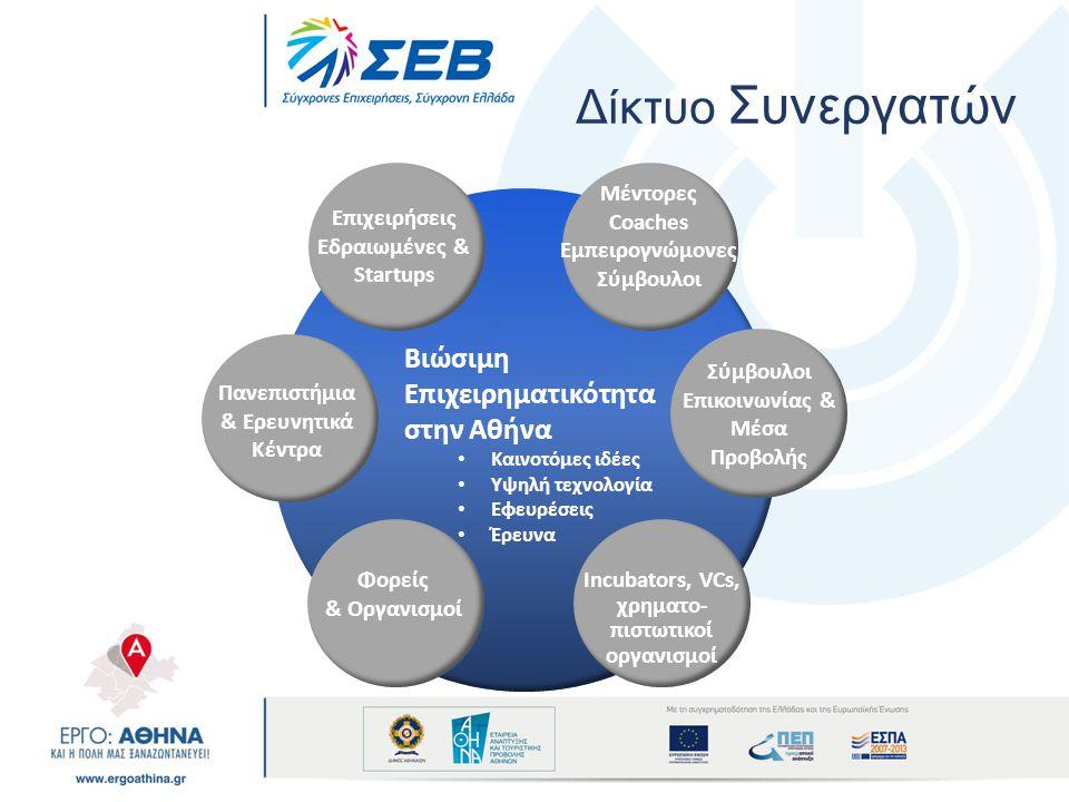 Δίκτυο Συνεργατών Βιώσιμη Επιχειρηματικότητα στην Αθήνα • Καινοτόμες ιδέες • Υψηλή τεχνολογία • Εφευρέσεις • Έρευνα Επιχειρήσεις Εδραιωμένες & Startup