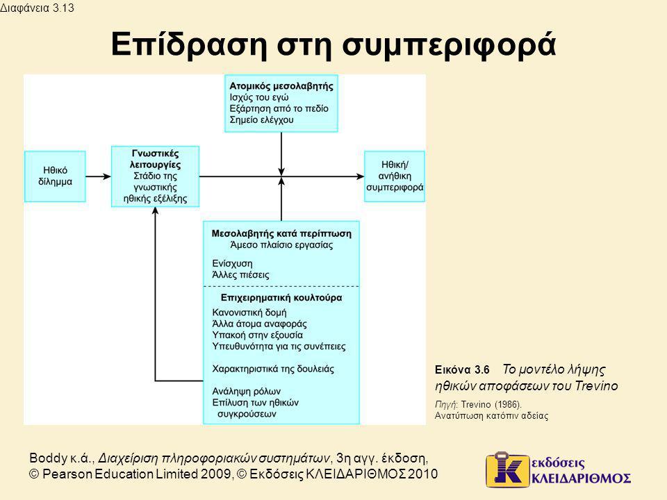 Διαφάνεια 3.13 Boddy κ.ά., Διαχείριση πληροφοριακών συστημάτων, 3η αγγ.
