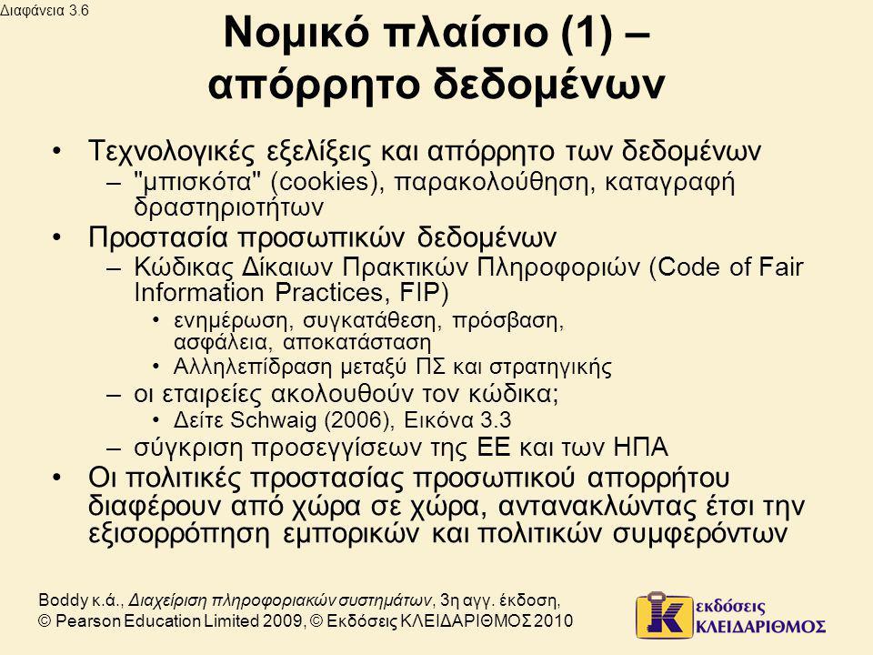 Διαφάνεια 3.6 Boddy κ.ά., Διαχείριση πληροφοριακών συστημάτων, 3η αγγ.