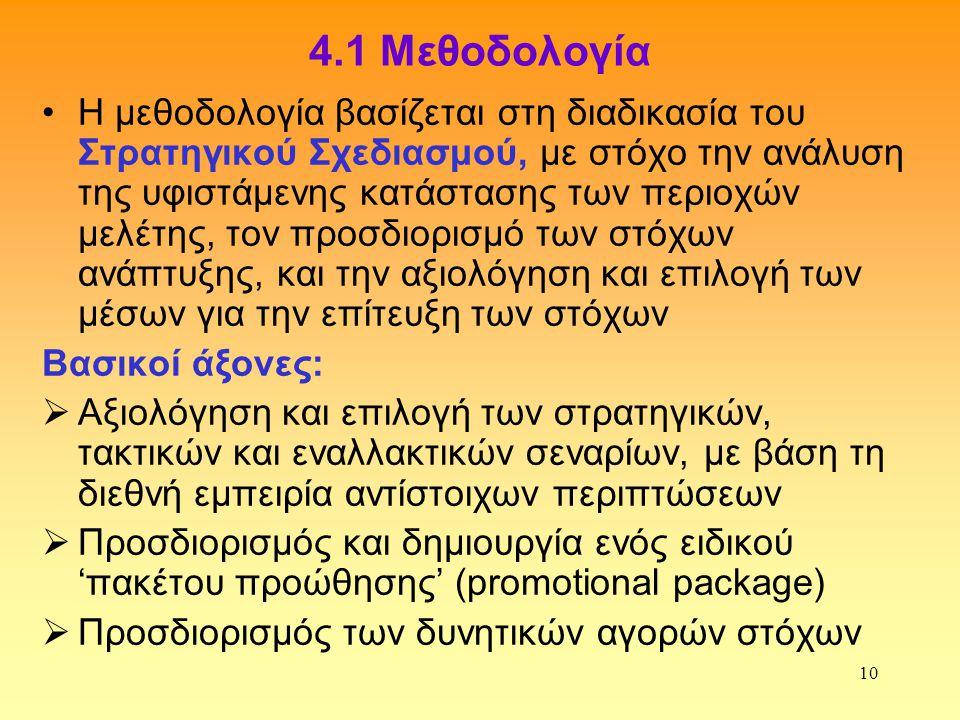 10 4.1 Μεθοδολογία •Η μεθοδολογία βασίζεται στη διαδικασία του Στρατηγικού Σχεδιασμού, με στόχο την ανάλυση της υφιστάμενης κατάστασης των περιοχών με