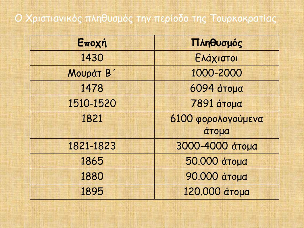 ΕποχήΠληθυσμός 1430Ελάχιστοι Μουράτ Β΄1000-2000 14786094 άτομα 1510-15207891 άτομα 18216100 φορολογούμενα άτομα 1821-18233000-4000 άτομα 186550.000 άτομα 188090.000 άτομα 1895120.000 άτομα Ο Χριστιανικός πληθυσμός την περίοδο της Τουρκοκρατίας