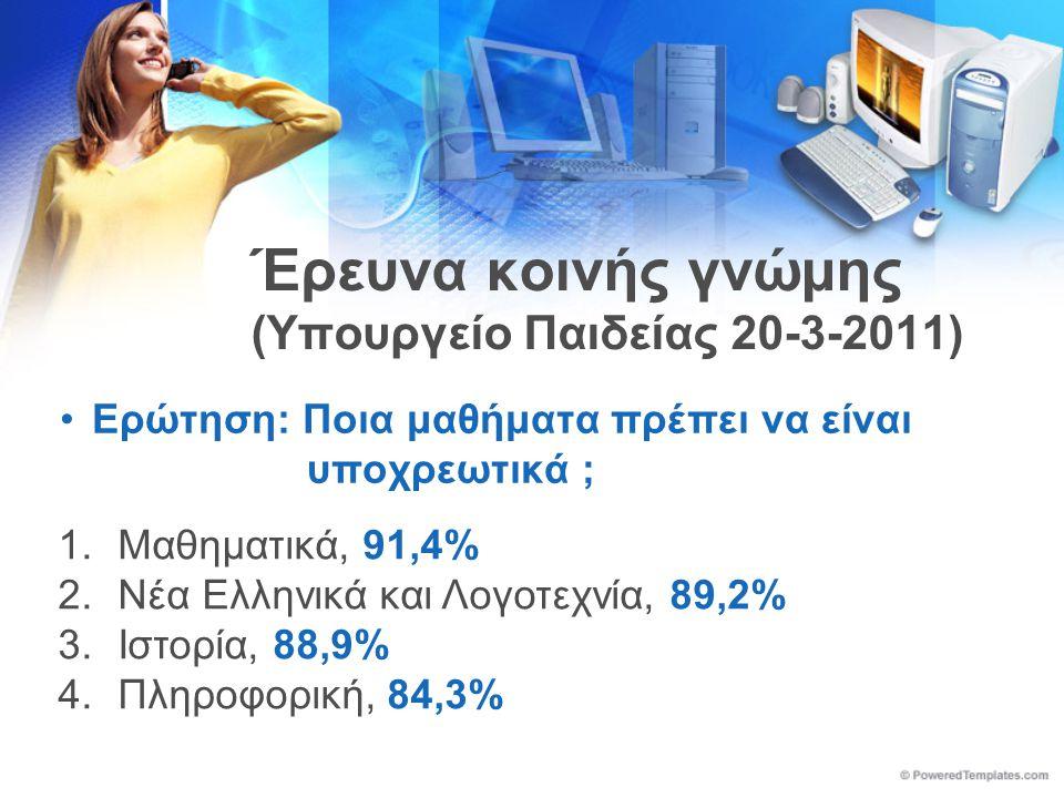 Έρευνα κοινής γνώμης (Υπουργείο Παιδείας 20-3-2011) •Ερώτηση: Ποια μαθήματα πρέπει να είναι υποχρεωτικά ; 1.Μαθηματικά, 91,4% 2.Νέα Ελληνικά και Λογοτεχνία, 89,2% 3.Ιστορία, 88,9% 4.Πληροφορική, 84,3%