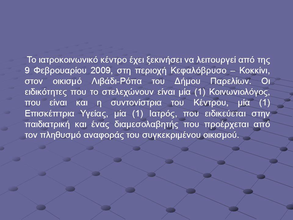 Το ιατροκοινωνικό κέντρο έχει ξεκινήσει να λειτουργεί από της 9 Φεβρουαρίου 2009, στη περιοχή Kεφαλόβρυσο – Kοκκίνι, στον οικισμό Λιβάδι-Ρόπα του Δήμου Παρελίων.