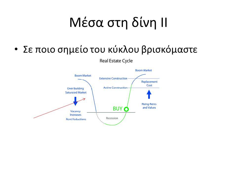 • Σε ποιο σημείο του κύκλου βρισκόμαστε Μέσα στη δίνη ΙΙ