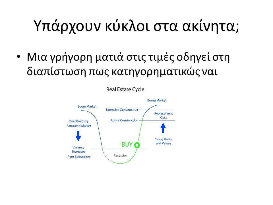 Μέσα στη δίνη ΙV • Το μάρμαρο θεωρείται στις περισσότερες χώρες δείγμα εξαιρετικής πολυτελείας • Καθώς η αγορά δεν ανεβαίνει πλέον μαζικώς, στοχευμένες κινήσεις σε ανερχόμενες περιοχές υποδοχής Ελλήνων που αναβαθμίζουν τις κατοικίες τους • Ή αλλοδαπών με μεγάλη οικονομική επιφάνεια