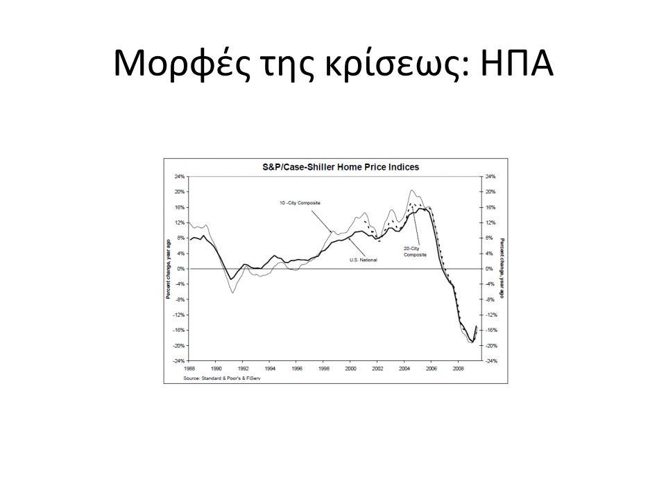 Ακίνητα και άλλες αγορές
