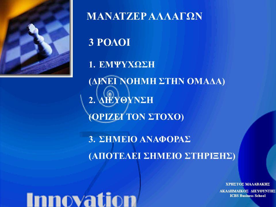 ΜΑΝΑΤΖΕΡ ΑΛΛΑΓΩΝ 3 ΡΟΛΟΙ 1.ΕΜΨΥΧΩΣΗ (ΔΙΝΕΙ ΝΟΗΜΗ ΣΤΗΝ ΟΜΑΔΑ) 2.ΔΙΕΥΘΥΝΣΗ (ΟΡΙΖΕΙ ΤΟΝ ΣΤΟΧΟ) 3.ΣΗΜΕΙΟ ΑΝΑΦΟΡΑΣ (ΑΠΟΤΕΛΕΙ ΣΗΜΕΙΟ ΣΤΗΡΙΞΗΣ) ΧΡΗΣΤΟΣ ΜΑΛΑΒ