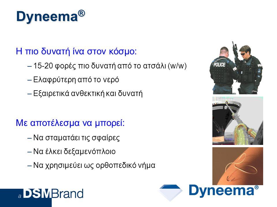 Dyneema ® Η πιο δυνατή ίνα στον κόσμο: –15-20 φορές πιο δυνατή από το ατσάλι (w/w) –Ελαφρύτερη από το νερό –Εξαιρετικά ανθεκτική και δυνατή Με αποτέλε