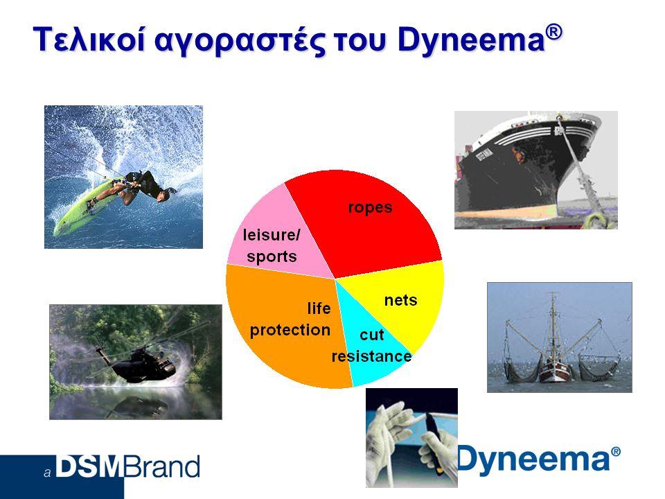 'Ινες Dyneema ® Dyneema ® Orientation > 95% Κανονικό UHMWPE Orientation < 60% Πολυαιθυλένιο Εξαιρετικά Μεγάλου Μοριακού Βάρους(UHMWPE)