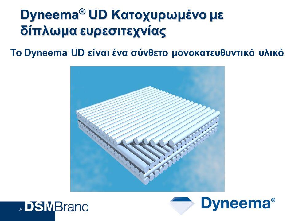 Dyneema ® UD Κατοχυρωμένο με δίπλωμα ευρεσιτεχνίας Το Dyneema UD είναι ένα σύνθετο μονοκατευθυντικό υλικό