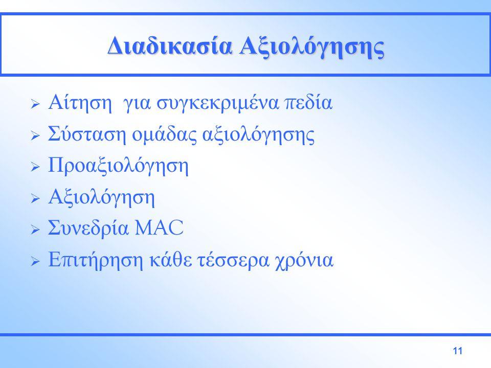 11 Διαδικασία Αξιολόγησης  Αίτηση για συγκεκριμένα π εδία  Σύσταση ομάδας αξιολόγησης  Προαξιολόγηση  Αξιολόγηση  Συνεδρία MAC  Ε π ιτήρηση κάθε τέσσερα χρόνια