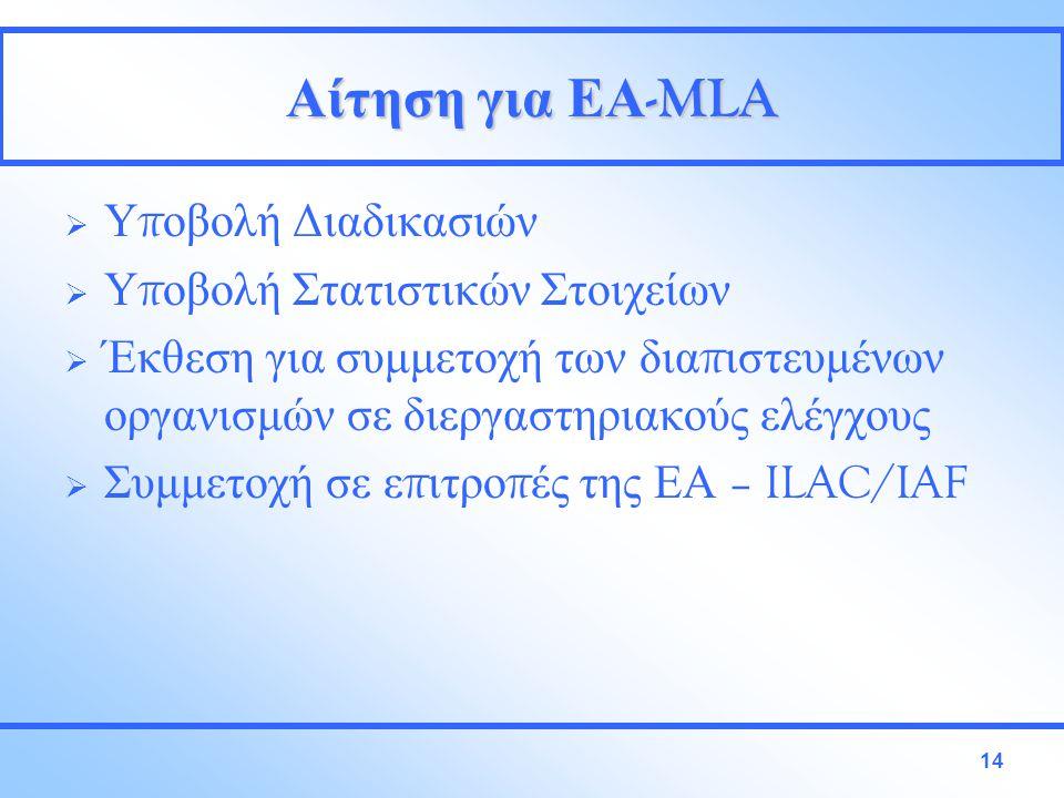 14 Αίτηση για ΕΑ -MLA  Υ π οβολή Διαδικασιών  Υ π οβολή Στατιστικών Στοιχείων  Έκθεση για συμμετοχή των δια π ιστευμένων οργανισμών σε διεργαστηριακούς ελέγχους  Συμμετοχή σε ε π ιτρο π ές της ΕΑ – ILAC/IAF