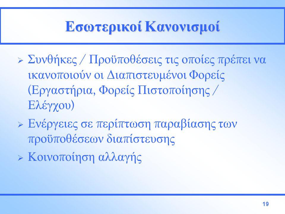 19 Εσωτερικοί Κανονισμοί  Συνθήκες / Προϋ π οθέσεις τις ο π οίες π ρέ π ει να ικανο π οιούν οι Δια π ιστευμένοι Φορείς ( Εργαστήρια, Φορείς Πιστο π οίησης / Ελέγχου )  Ενέργειες σε π ερί π τωση π αραβίασης των π ροϋ π οθέσεων δια π ίστευσης  Κοινο π οίηση αλλαγής