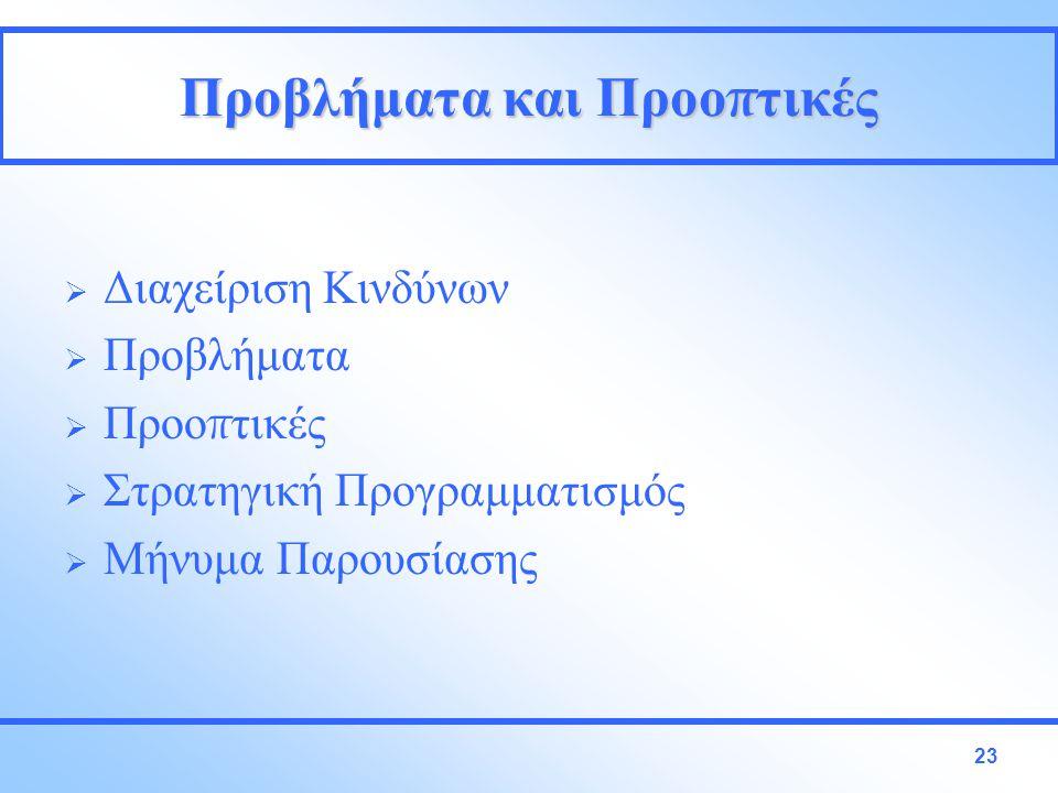 Προβλήματα και Προο π τικές  Διαχείριση Κινδύνων  Προβλήματα  Προο π τικές  Στρατηγική Προγραμματισμός  Μήνυμα Παρουσίασης 23
