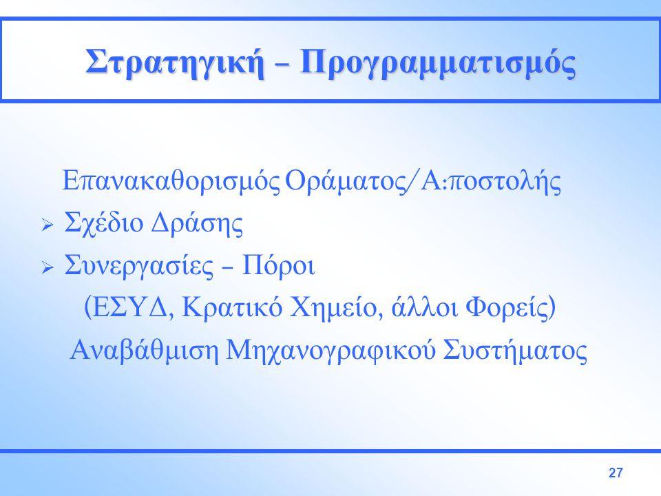 Στρατηγική – Προγραμματισμός Ε π ανακαθορισμός Οράματος / Α :π οστολής  Σχέδιο Δράσης  Συνεργασίες – Πόροι ( ΕΣΥΔ, Κρατικό Χημείο, άλλοι Φορείς ) Αναβάθμιση Μηχανογραφικού Συστήματος 27