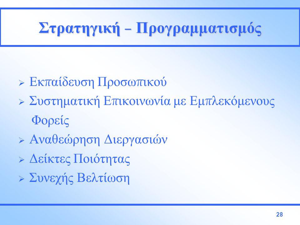 Στρατηγική – Προγραμματισμός  Εκ π αίδευση Προσω π ικού  Συστηματική Ε π ικοινωνία με Εμ π λεκόμενους Φορείς  Αναθεώρηση Διεργασιών  Δείκτες Ποιότητας  Συνεχής Βελτίωση 28