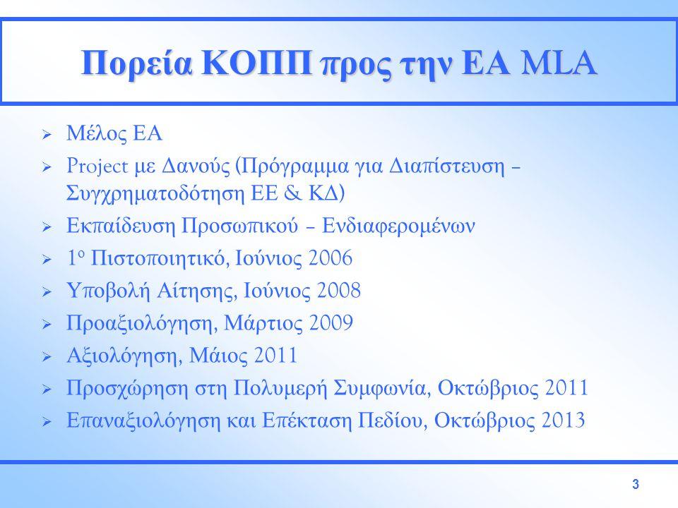 Πορεία ΚΟΠΠ π ρος την ΕΑ MLA  Μέλος ΕΑ  Project με Δανούς ( Πρόγραμμα για Δια π ίστευση – Συγχρηματοδότηση ΕΕ & ΚΔ )  Εκ π αίδευση Προσω π ικού – Ενδιαφερομένων  1 ο Πιστο π οιητικό, Ιούνιος 2006  Υ π οβολή Αίτησης, Ιούνιος 2008  Προαξιολόγηση, Μάρτιος 2009  Αξιολόγηση, Μάιος 2011  Προσχώρηση στη Πολυμερή Συμφωνία, Οκτώβριος 2011  Ε π αναξιολόγηση και Ε π έκταση Πεδίου, Οκτώβριος 2013 3