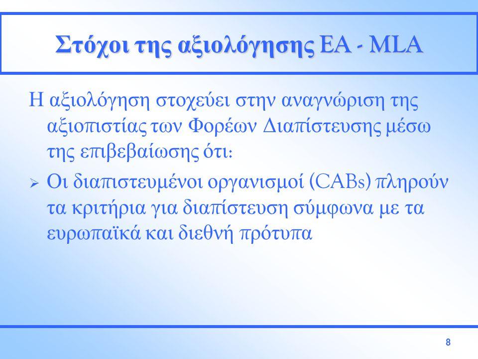 8 Στόχοι της αξιολόγησης EA - MLA Η αξιολόγηση στοχεύει στην αναγνώριση της αξιο π ιστίας των Φορέων Δια π ίστευσης μέσω της ε π ιβεβαίωσης ότι :  Οι δια π ιστευμένοι οργανισμοί (CABs) π ληρούν τα κριτήρια για δια π ίστευση σύμφωνα με τα ευρω π αϊκά και διεθνή π ρότυ π α