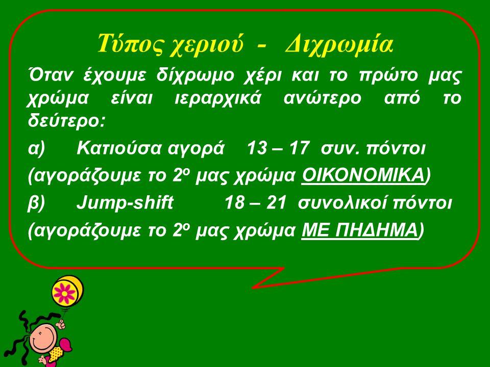 ♠ KJ ♥ AK105  AQ983 ♣ 92 1♦1♦ Tι επαναδηλώνεις με αυτό το χέρι; 2♥2♥ Pass 1♠1♠ 2♥2♥ Σωστά.