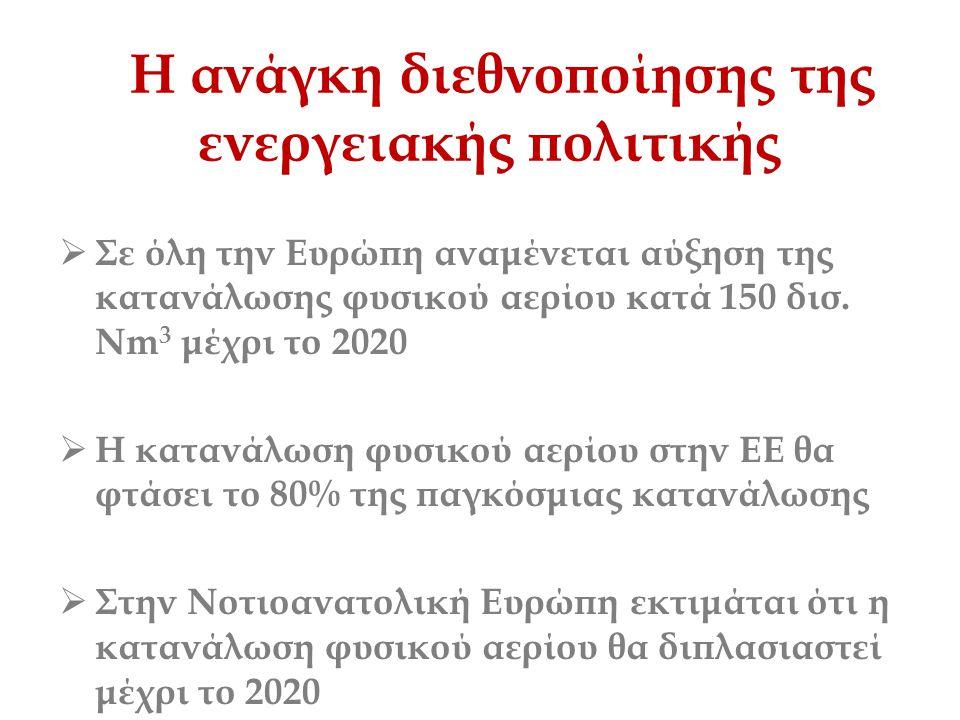 Η ανάγκη διεθνοποίησης της ενεργειακής πολιτικής  Σε όλη την Ευρώπη αναμένεται αύξηση της κατανάλωσης φυσικού αερίου κατά 150 δισ. Νm 3 μέχρι το 2020