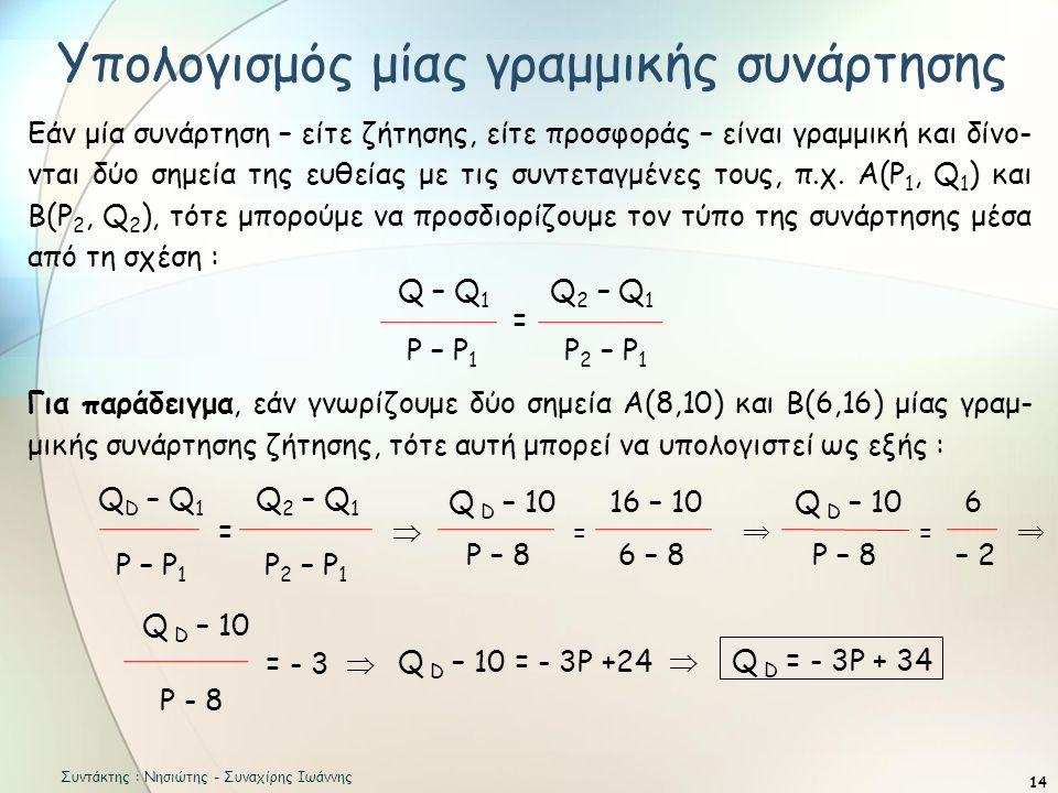 Υπολογισμός μίας γραμμικής συνάρτησης 14 Εάν μία συνάρτηση – είτε ζήτησης, είτε προσφοράς – είναι γραμμική και δίνο- νται δύο σημεία της ευθείας με τις συντεταγμένες τους, π.χ.