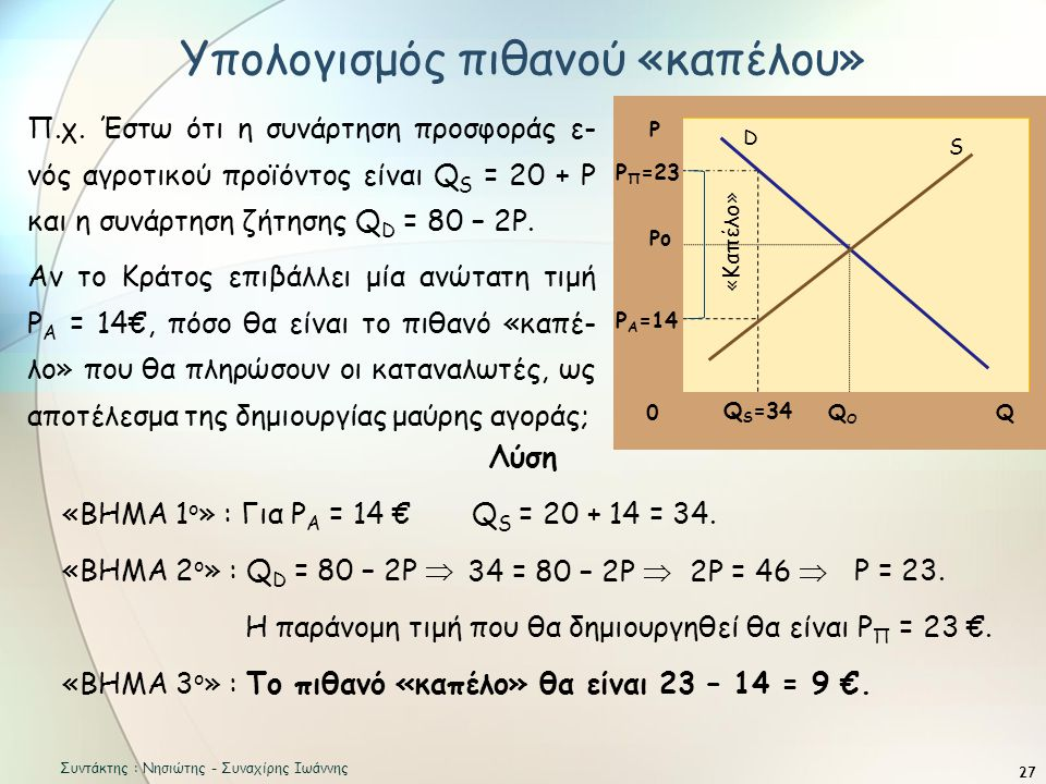 27 Λύση «ΒΗΜΑ 1 ο » : Για Ρ Α = 14 € Q S = 20 + 14 = 34.