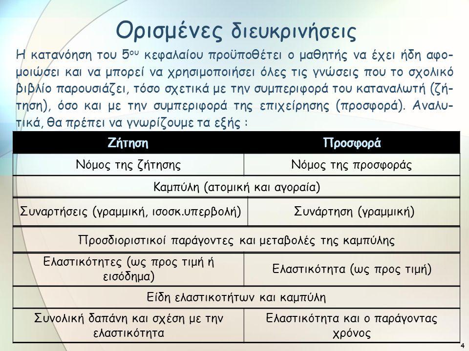 Ορισμένες διευκρινήσεις Η κατανόηση του 5 ου κεφαλαίου προϋποθέτει ο μαθητής να έχει ήδη αφο- μοιώσει και να μπορεί να χρησιμοποιήσει όλες τις γνώσεις που το σχολικό βιβλίο παρουσιάζει, τόσο σχετικά με την συμπεριφορά του καταναλωτή (ζή- τηση), όσο και με την συμπεριφορά της επιχείρησης (προσφορά).
