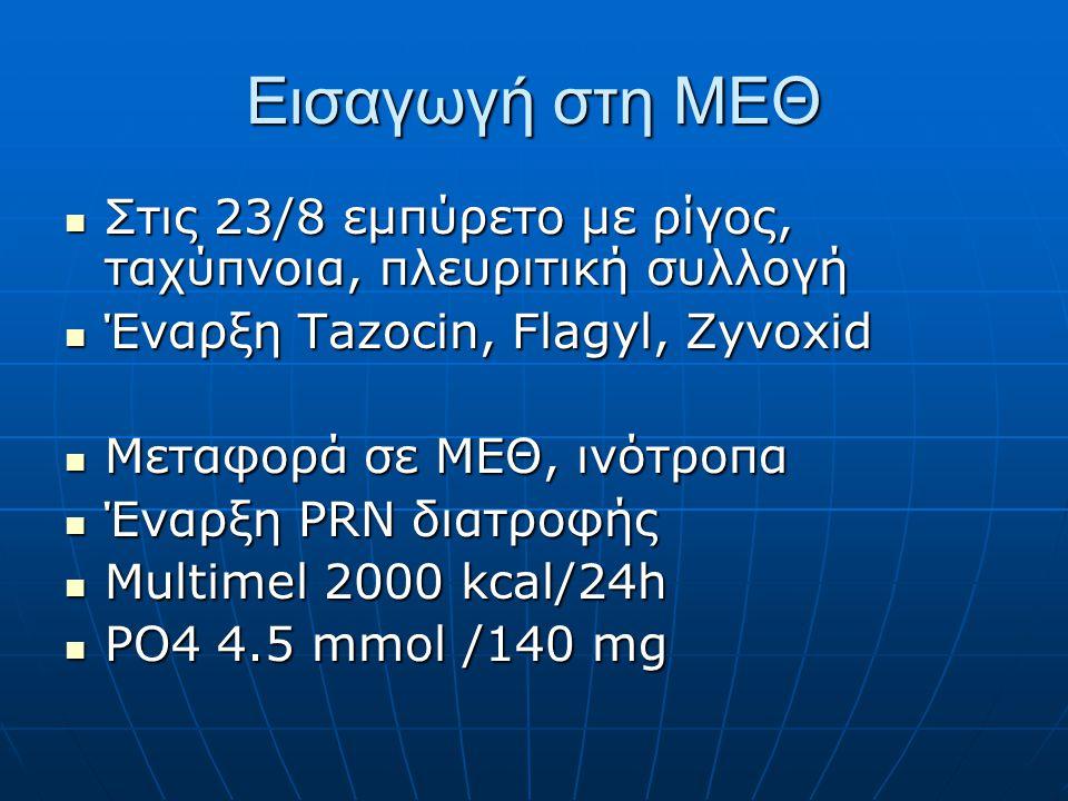 Εισαγωγή στη ΜΕΘ  Στις 23/8 εμπύρετο με ρίγος, ταχύπνοια, πλευριτική συλλογή  Έναρξη Tazocin, Flagyl, Zyvoxid  Μεταφορά σε ΜΕΘ, ινότροπα  Έναρξη P