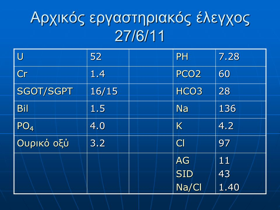  Υπέρηχο χοληφόρων = χολολιθίαση, διάταση & οίδημα χοληδόχου  1/7 λαπαροσκοπική χολοκυστεκτομή  Διακοπή εντερικής σίτισης για 1 εβδομάδα  Το υπόλοιπο διάστημα ελάμβανε 2000 kcal •Fresubin HE-750 kcal/500 ml x3 •PO4 63 mg/2 mmol/500 ml 1 mmol=31 mg P 1 mmol=31 mg P