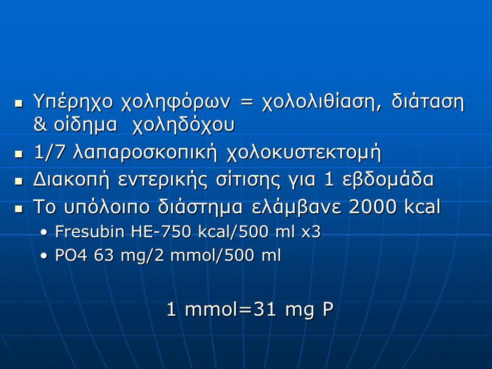  Υπέρηχο χοληφόρων = χολολιθίαση, διάταση & οίδημα χοληδόχου  1/7 λαπαροσκοπική χολοκυστεκτομή  Διακοπή εντερικής σίτισης για 1 εβδομάδα  Το υπόλο