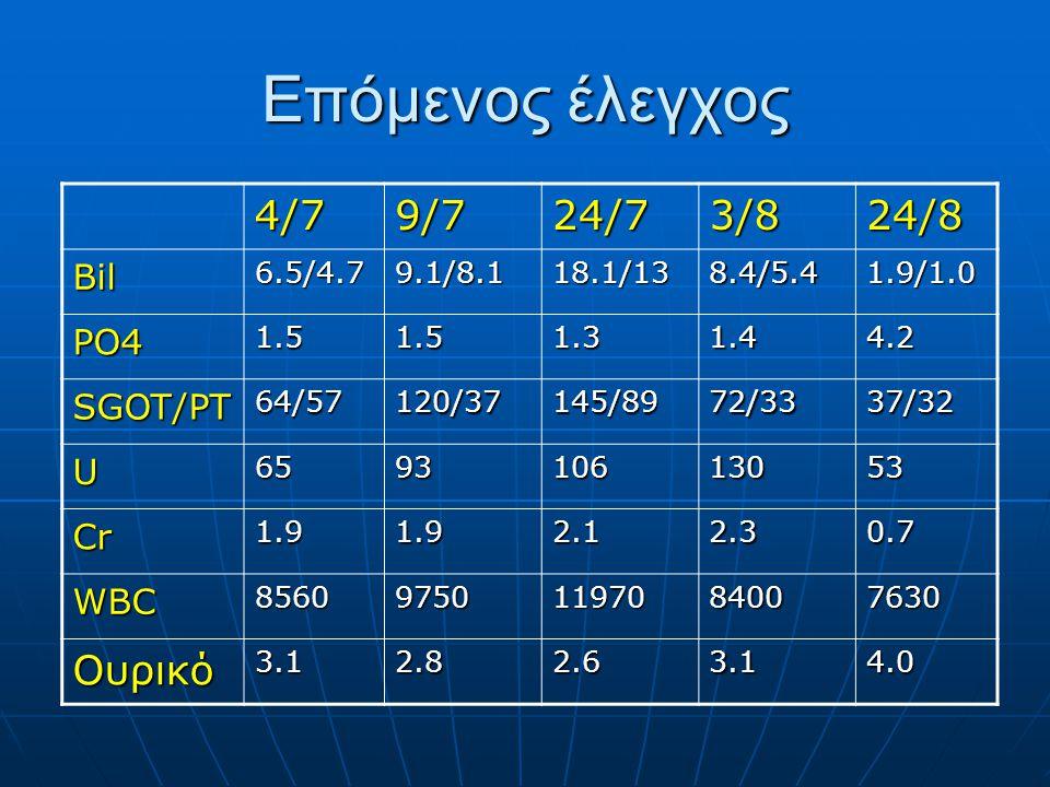 Επόμενος έλεγχος 4/7 9/7 24/73/824/8 Bil6.5/4.79.1/8.118.1/138.4/5.41.9/1.0 PO41.51.51.31.44.2 SGOT/PT 64/57120/37145/8972/3337/32 U659310613053 Cr1.9