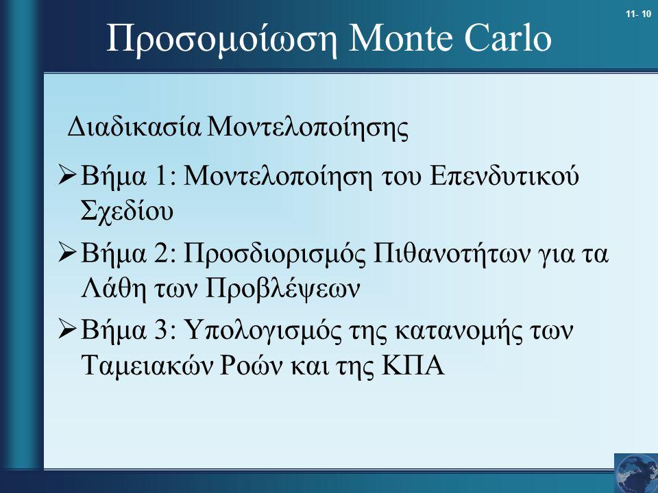11- 10 Προσομοίωση Monte Carlo  Βήμα 1: Μοντελοποίηση του Επενδυτικού Σχεδίου  Βήμα 2: Προσδιορισμός Πιθανοτήτων για τα Λάθη των Προβλέψεων  Βήμα 3