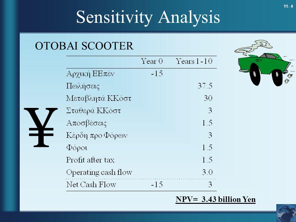 11- 4 Sensitivity Analysis OTOBAI SCOOTER NPV= 3.43 billion Yen