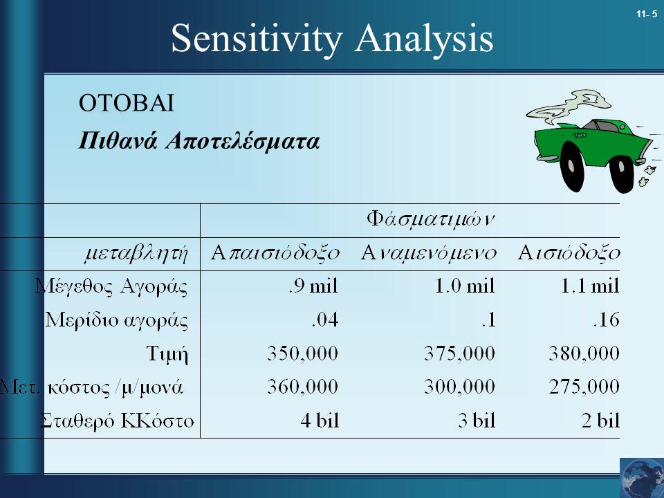 11- 5 Sensitivity Analysis OTOBAI Πιθανά Αποτελέσματα