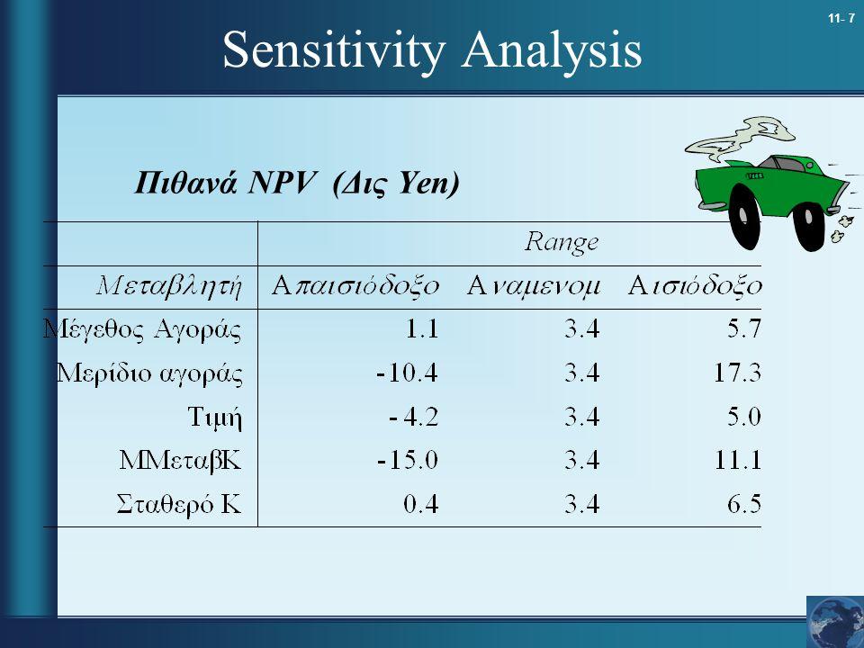11- 7 Sensitivity Analysis Πιθανά NPV (Δις Yen)