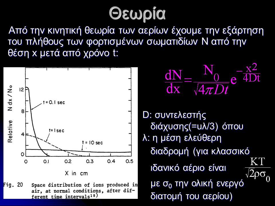 Από την κινητική θεωρία των αερίων έχουμε την εξάρτηση του πλήθους των φορτισμένων σωματιδίων Ν από την θέση x μετά από χρόνο t: Από την κινητική θεωρ