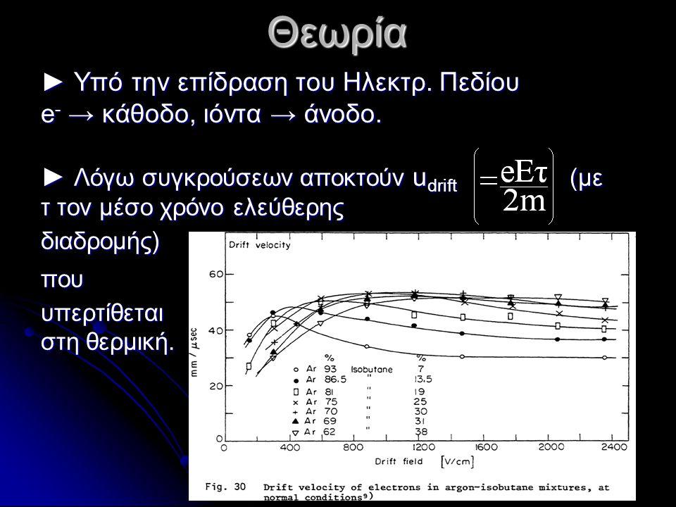 ► Υπό την επίδραση του Ηλεκτρ. Πεδίου e - → κάθοδο, ιόντα → άνοδο. ► Λόγω συγκρούσεων αποκτούν u drift (με τ τον μέσο χρόνο ελεύθερης διαδρομής)πουυπε