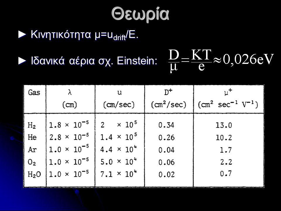 ► Κινητικότητα μ=u drift /E. ► Ιδανικά αέρια σχ. Einstein: Θεωρία