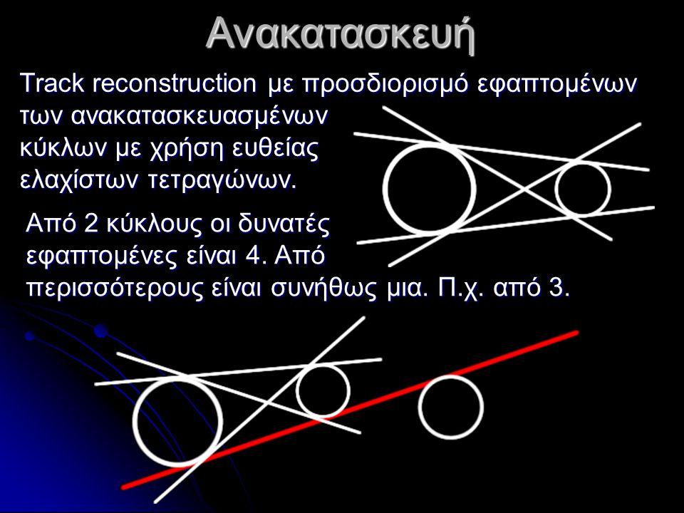 Track reconstruction με προσδιορισμό εφαπτομένων των ανακατασκευασμένων κύκλων με χρήση ευθείας ελαχίστων τετραγώνων. Από 2 κύκλους οι δυνατές εφαπτομ
