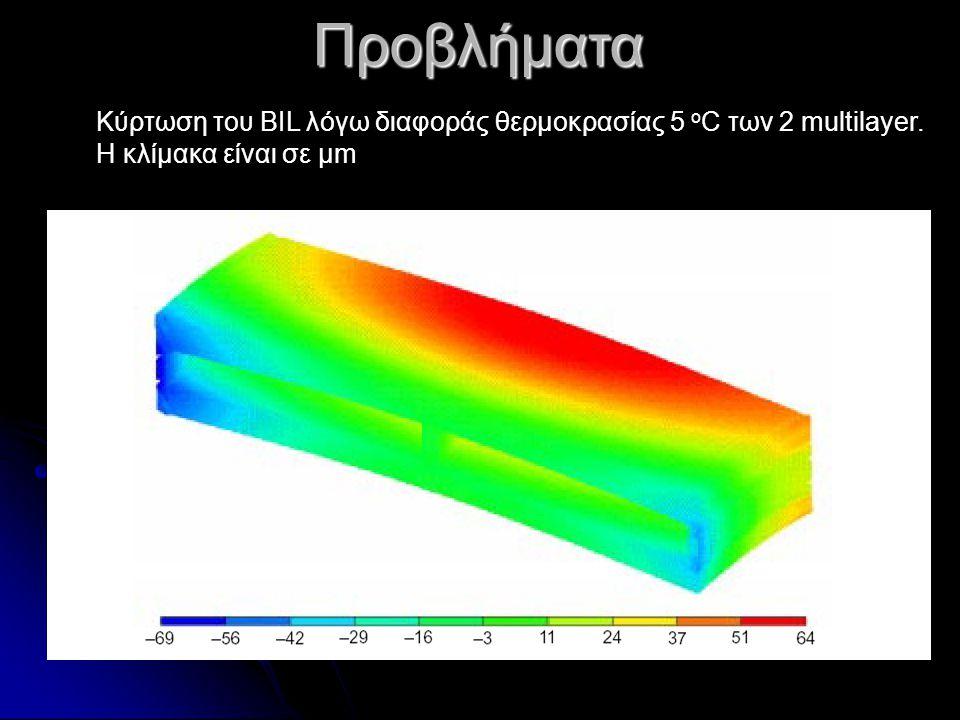 Κύρτωση του BIL λόγω διαφοράς θερμοκρασίας 5 ο C των 2 multilayer. Η κλίμακα είναι σε μm Προβλήματα