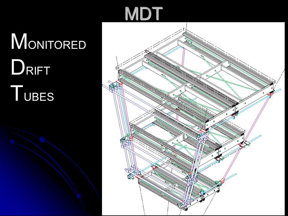 Μετατόπιση του σύρματος από την θέση του έχει επίδραση στην απόσταση που θα κάνουν τα e - και … Προβλήματα