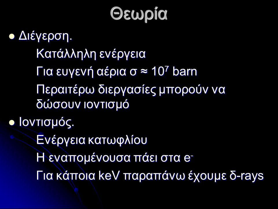 Η πιθανότητα ένα e - να έχει ενέργεια Ε είναι: Ζ: Ατομικός Αριθμός Α: Ατομικό Βάρος x: Reduce Thickness ενώ με z το φορτίο Ολοκληρώνοντας την P(E) βρίσκουμε το πλήθος των διεγερμένων e - με Ε ≥ Ε 0,έχοντας την μέγιστη επιτρεπτή ενέργεια που μπορεί να ανταλλαχθεί σε μια αντίδραση από σχετικιστική κινηματική Θεωρία