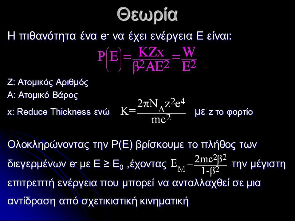 Η πιθανότητα ένα e - να έχει ενέργεια Ε είναι: Ζ: Ατομικός Αριθμός Α: Ατομικό Βάρος x: Reduce Thickness ενώ με z το φορτίο Ολοκληρώνοντας την P(E) βρί