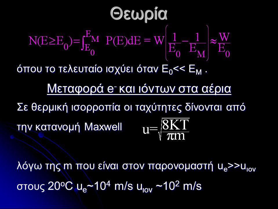 Από την κινητική θεωρία των αερίων έχουμε την εξάρτηση του πλήθους των φορτισμένων σωματιδίων Ν από την θέση x μετά από χρόνο t: Από την κινητική θεωρία των αερίων έχουμε την εξάρτηση του πλήθους των φορτισμένων σωματιδίων Ν από την θέση x μετά από χρόνο t: Θεωρία D: συντελεστής διάχυσης(=uλ/3) όπου διάχυσης(=uλ/3) όπου λ: η μέση ελεύθερη διαδρομή (για κλασσικό διαδρομή (για κλασσικό ιδανικό αέριο είναι ιδανικό αέριο είναι με σ 0 την ολική ενεργό με σ 0 την ολική ενεργό διατομή του αερίου) διατομή του αερίου)