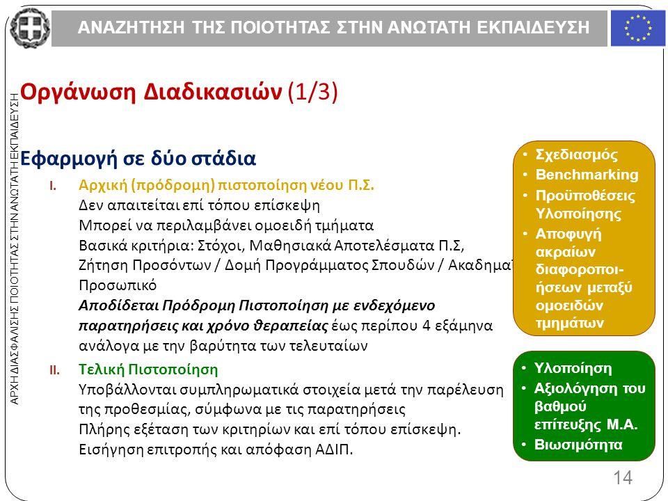 ΑΝΑΖΗΤΗΣΗ ΤΗΣ ΠΟΙΟΤΗΤΑΣ ΣΤΗΝ ΑΝΩΤΑΤΗ ΕΚΠΑΙΔΕΥΣΗ 14 ΑΡΧΗ ΔΙΑΣΦΑΛΙΣΗΣ ΠΟΙΟΤΗΤΑΣ ΣΤΗΝ ΑΝΩΤΑΤΗ ΕΚΠΑΙΔΕΥΣΗ Οργάνωση Διαδικασιών (1/3) Εφαρμογή σε δύο στάδια I.