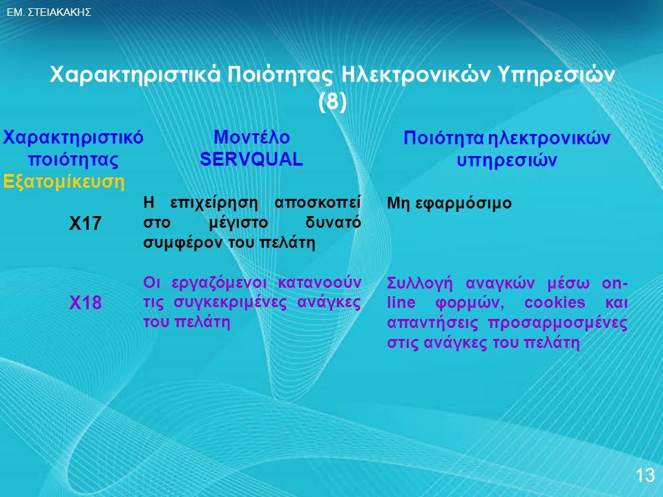 ΕΜ. ΣΤΕΙΑΚΑΚΗΣ 13 Χαρακτηριστικό ποιότητας Εξατομίκευση Χ17 Χ18 Χαρακτηριστικά Ποιότητας Ηλεκτρονικών Υπηρεσιών (8) Μοντέλο SERVQUAL Η επιχείρηση αποσ