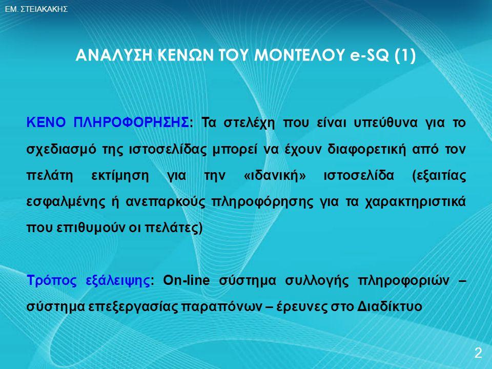 ΕΜ. ΣΤΕΙΑΚΑΚΗΣ 2 ΑΝΑΛΥΣΗ ΚΕΝΩΝ ΤΟΥ ΜΟΝΤΕΛΟΥ e-SQ (1) ΚΕΝΟ ΠΛΗΡΟΦΟΡΗΣΗΣ: Τα στελέχη που είναι υπεύθυνα για το σχεδιασμό της ιστοσελίδας μπορεί να έχουν