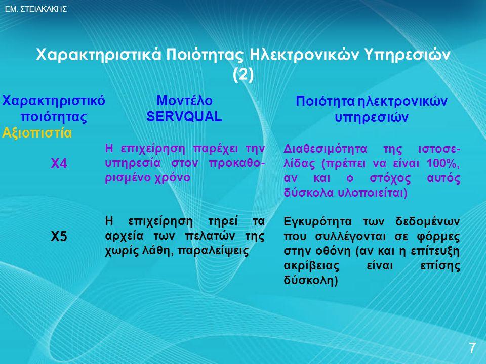 ΕΜ. ΣΤΕΙΑΚΑΚΗΣ 7 Χαρακτηριστικό ποιότητας Αξιοπιστία Χ4 Χ5 Χαρακτηριστικά Ποιότητας Ηλεκτρονικών Υπηρεσιών (2) Μοντέλο SERVQUAL Η επιχείρηση παρέχει τ
