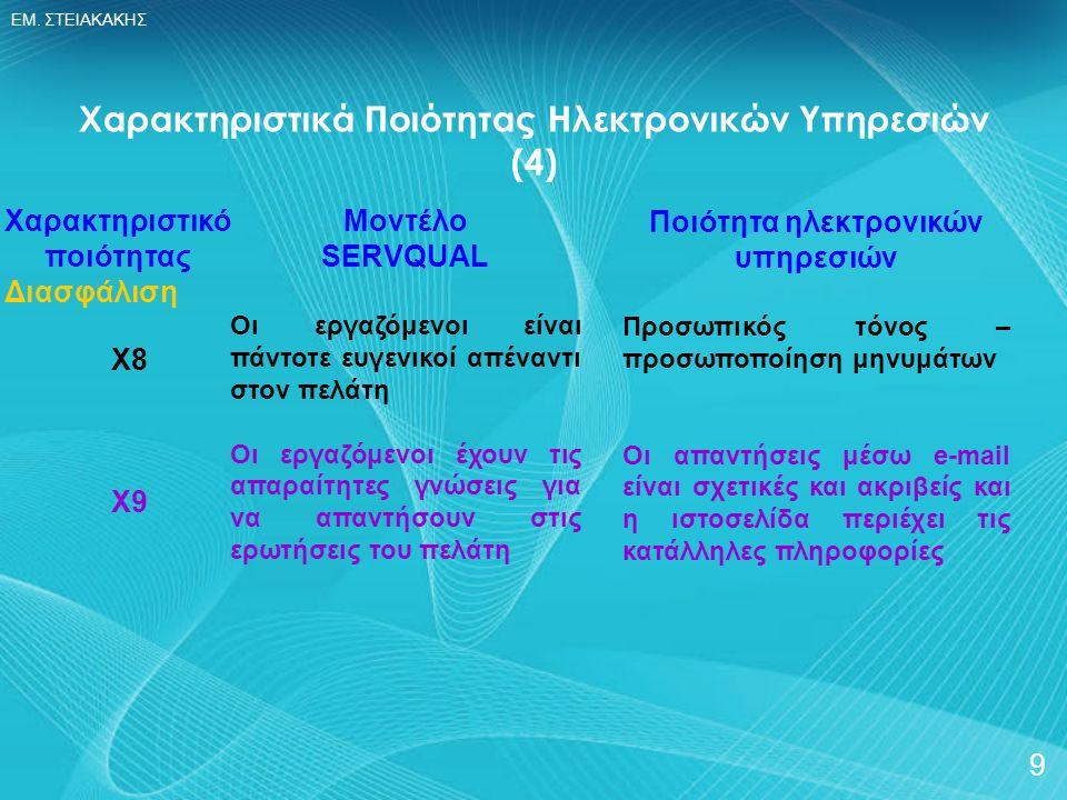 ΕΜ. ΣΤΕΙΑΚΑΚΗΣ 9 Χαρακτηριστικό ποιότητας Διασφάλιση Χ8 Χ9 Χαρακτηριστικά Ποιότητας Ηλεκτρονικών Υπηρεσιών (4) Μοντέλο SERVQUAL Οι εργαζόμενοι είναι π